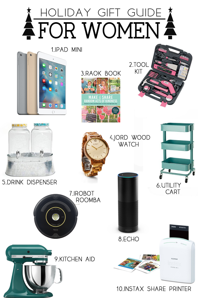 Holiday Gift Guide For Women. Fun ideas for moms, friends, wives and all the other ladies on your Christmas list.