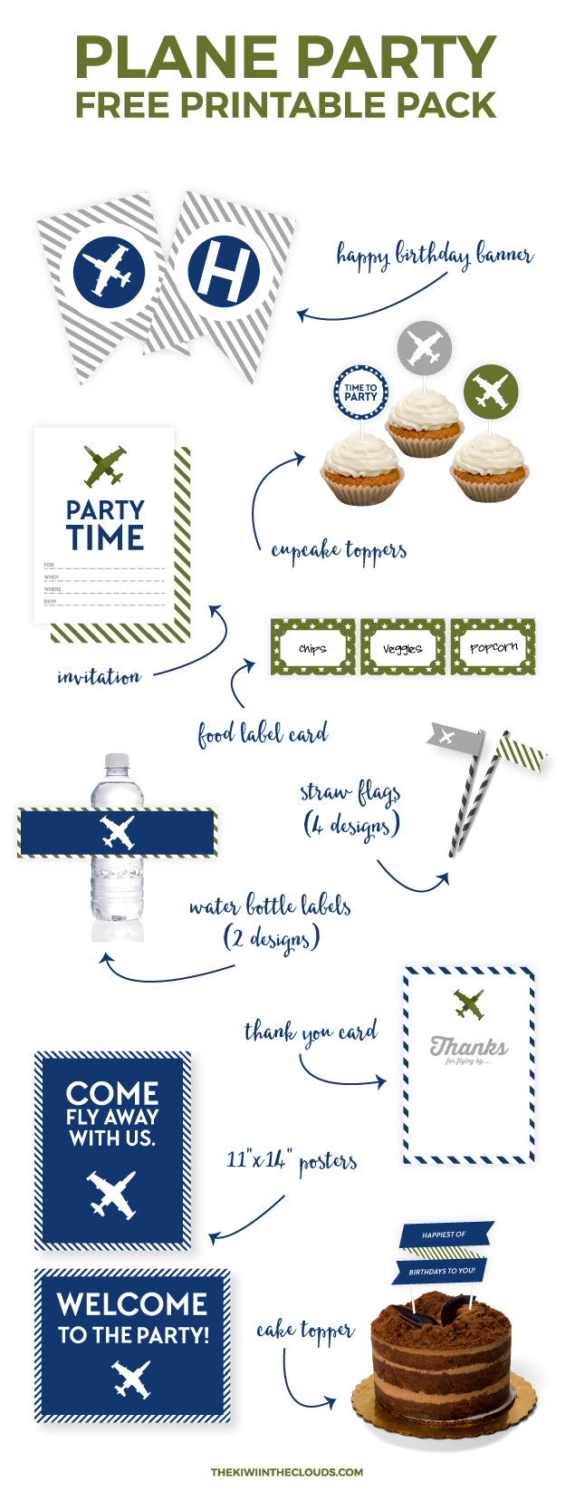 Airplane Birthday Party Printables