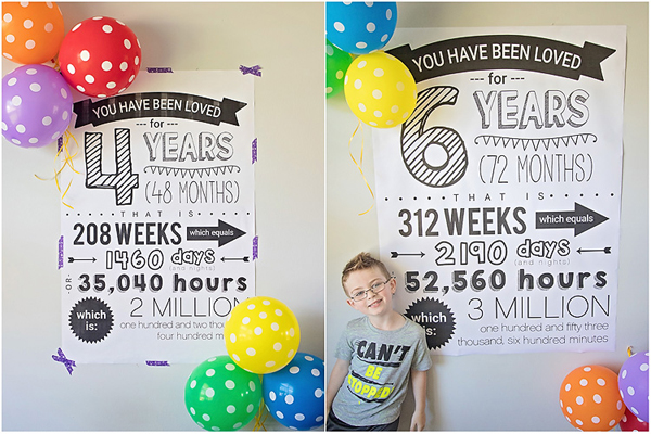 Show and Tell Link Party | Birthday Posters via Who Arted